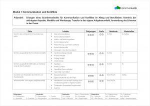 Übersicht Modul 1 – Kommunikation und Konflikte